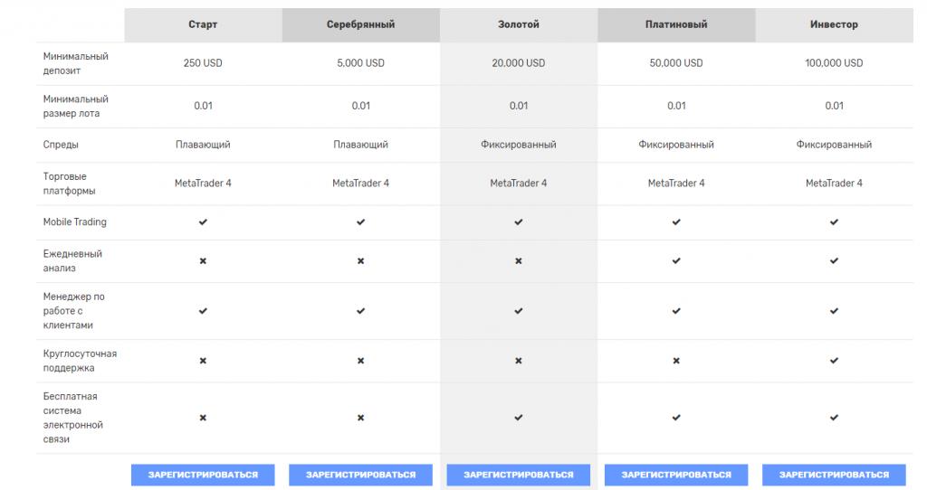 Обзор HQBroker: отзывы пользователей и успех киберполиции