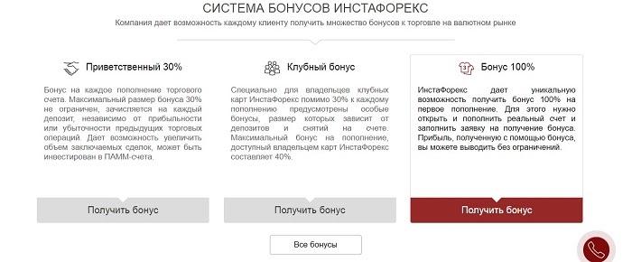 Instaforex: детальный обзор брокерской конторы и честные отзывы клиентов