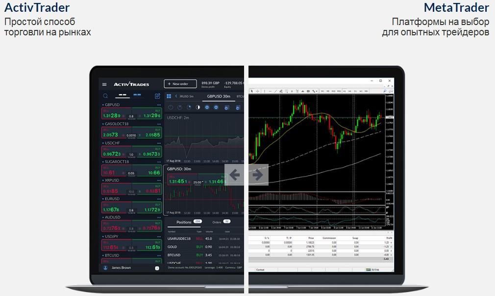 Подробный обзор брокера ActivTrades: особенности площадки и отзывы вкладчиков