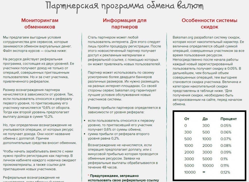 Обменник BaksMan: детальный обзор и реальные отзывы пользователей