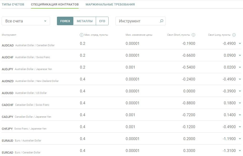 Обзор брокера Alpari: особенности трейдинга и отзывы пользователей